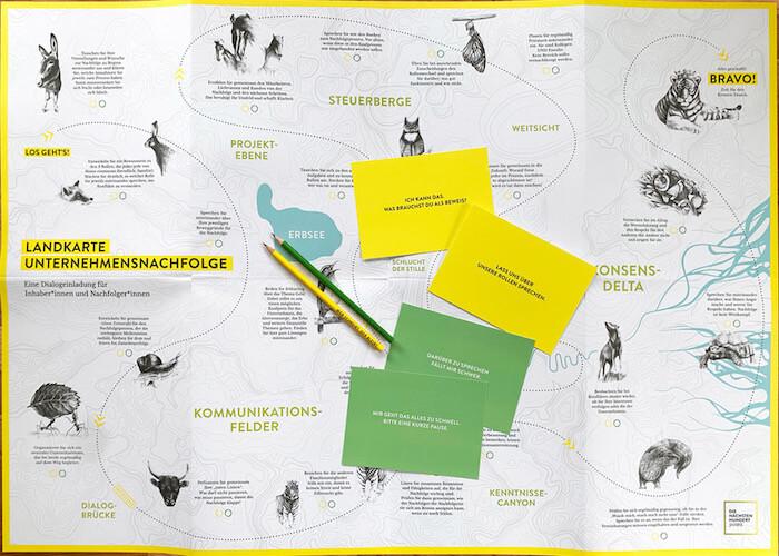 Landkarte zur Kommunikation in Unternehmensnachfolge